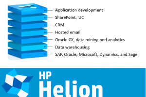 HP Helion Unveils Application-Specific Infrastructure