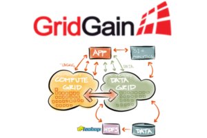 GridGain In-Memory Computing Platform Now Available on the Amazon Web Services Marketplace